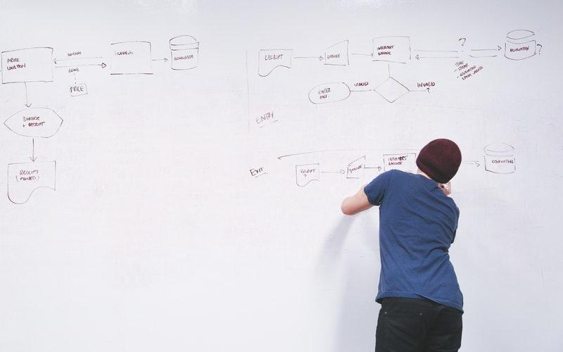 stratégie marketing expérientiel